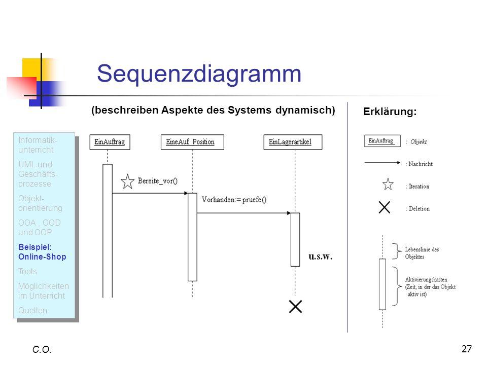 27 Sequenzdiagramm C.O. Erklärung: Informatik- unterricht UML und Geschäfts- prozesse Objekt- orientierung OOA, OOD und OOP Beispiel: Online-Shop Tool