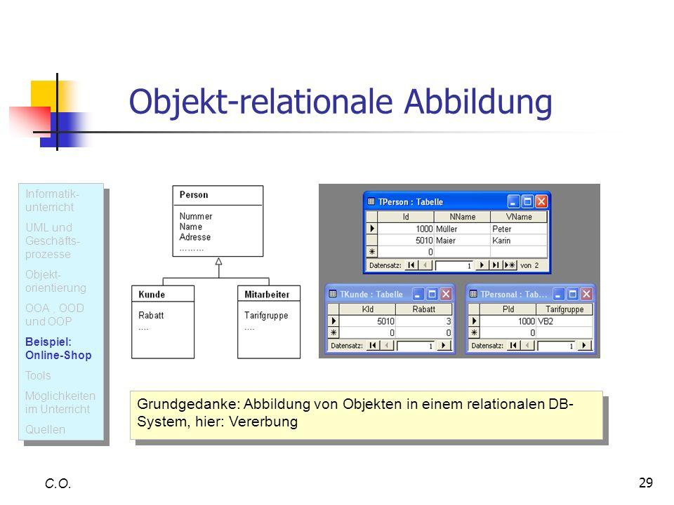 29 Objekt-relationale Abbildung C.O. Grundgedanke: Abbildung von Objekten in einem relationalen DB- System, hier: Vererbung Informatik- unterricht UML