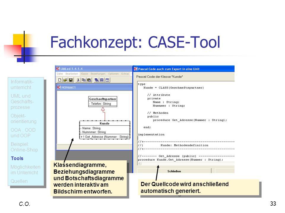 33 Fachkonzept: CASE-Tool C.O. Informatik- unterricht UML und Geschäfts- prozesse Objekt- orientierung OOA, OOD und OOP Beispiel: Online-Shop Tools Mö