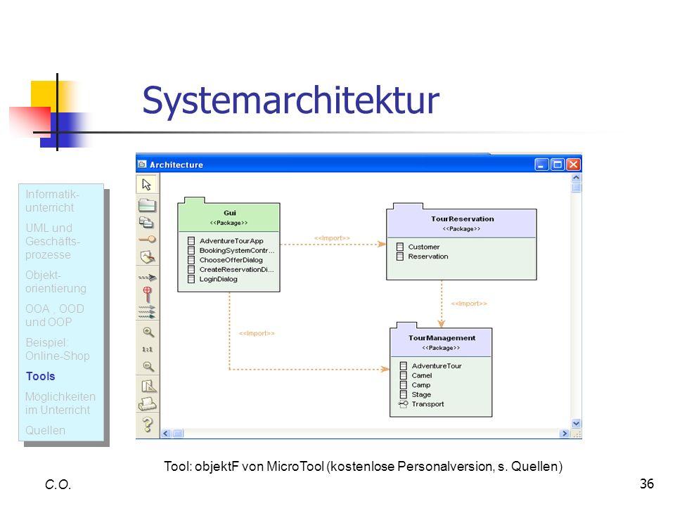 36 Systemarchitektur C.O. Informatik- unterricht UML und Geschäfts- prozesse Objekt- orientierung OOA, OOD und OOP Beispiel: Online-Shop Tools Möglich