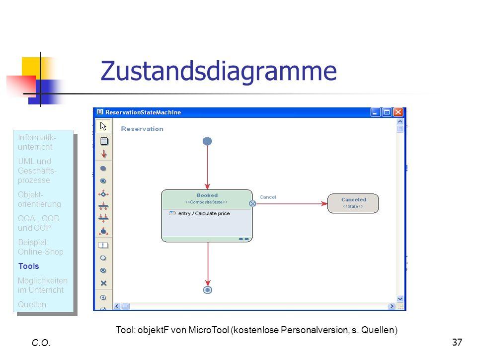 37 Zustandsdiagramme C.O. Informatik- unterricht UML und Geschäfts- prozesse Objekt- orientierung OOA, OOD und OOP Beispiel: Online-Shop Tools Möglich