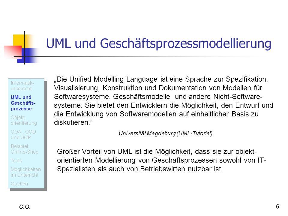 6 UML und Geschäftsprozessmodellierung Die Unified Modelling Language ist eine Sprache zur Spezifikation, Visualisierung, Konstruktion und Dokumentati