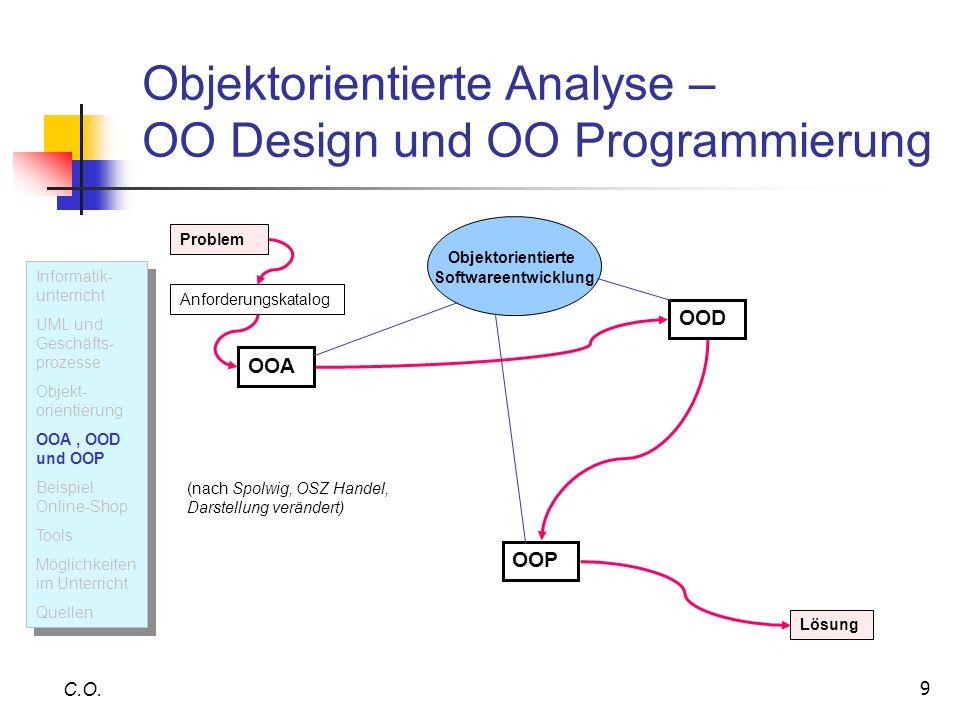 9 C.O. Informatik- unterricht UML und Geschäfts- prozesse Objekt- orientierung OOA, OOD und OOP Beispiel: Online-Shop Tools Möglichkeiten im Unterrich