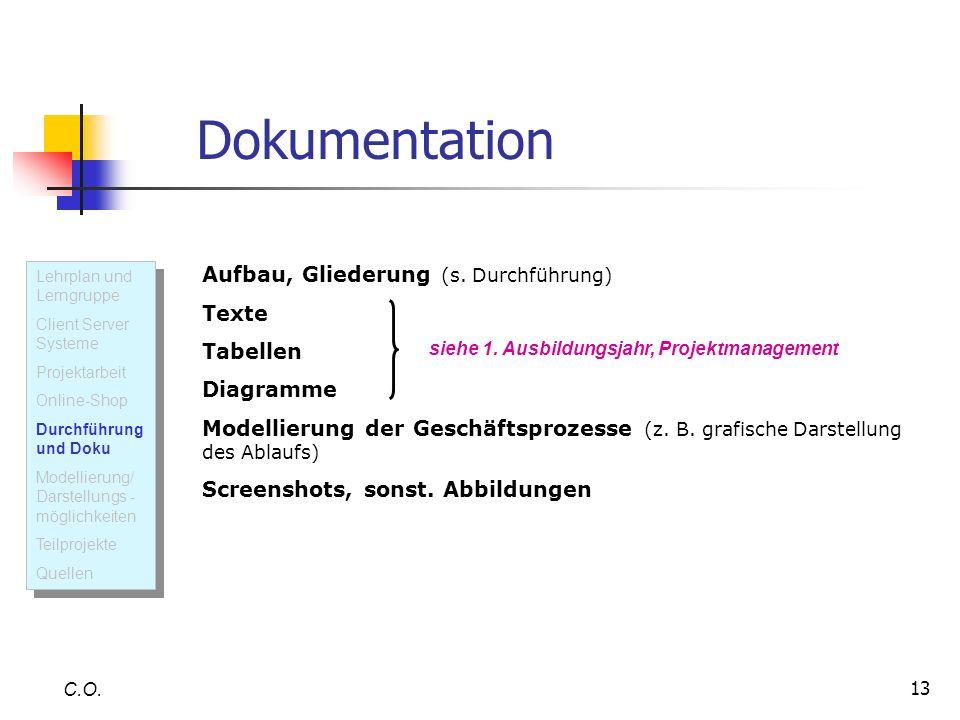 13 C.O. U M L Dokumentation Aufbau, Gliederung (s. Durchführung) Texte Tabellen Diagramme Modellierung der Geschäftsprozesse (z. B. grafische Darstell