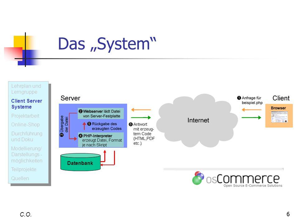 6 C.O. Das System Datenbank Lehrplan und Lerngruppe Client Server Systeme Projektarbeit Online-Shop Durchführung und Doku Modellierung/ Darstellungs -