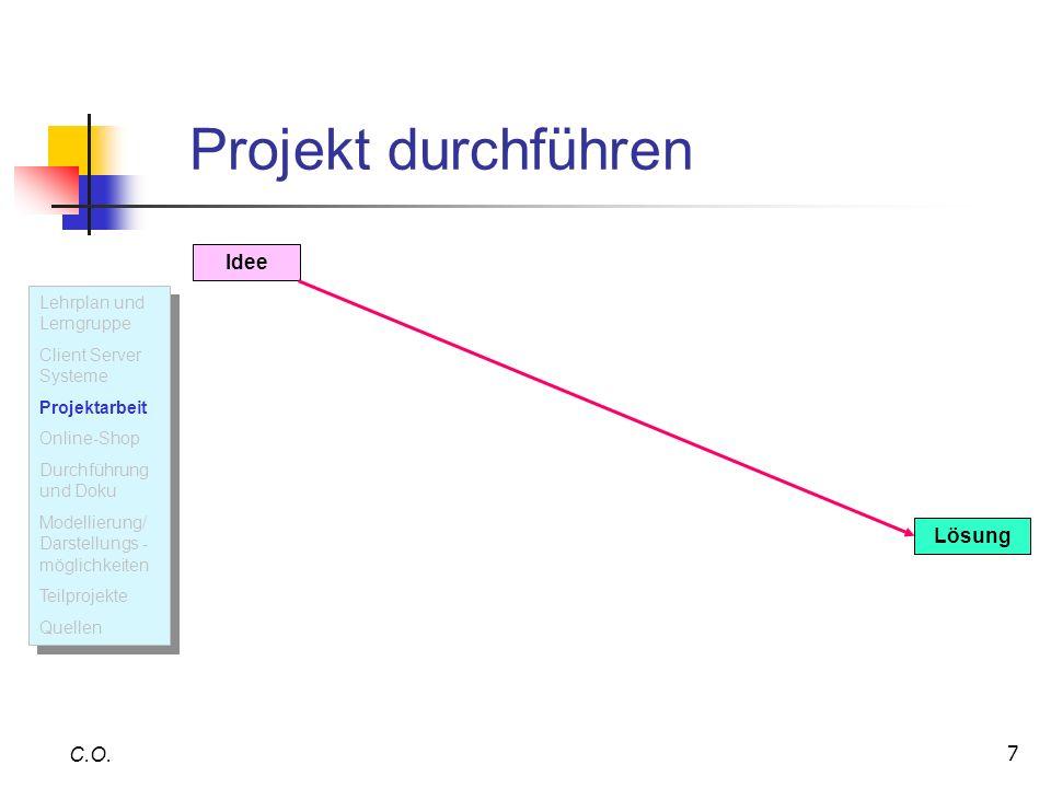 7 C.O. Idee Projekt durchführen Lösung Lehrplan und Lerngruppe Client Server Systeme Projektarbeit Online-Shop Durchführung und Doku Modellierung/ Dar