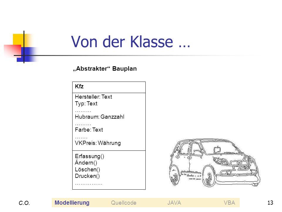 13 C.O. Von der Klasse … C.O. Kfz Hersteller: Text Typ: Text ……… Hubraum: Ganzzahl ……… Farbe: Text ……. VKPreis: Währung Erfassung() Ändern() Löschen()