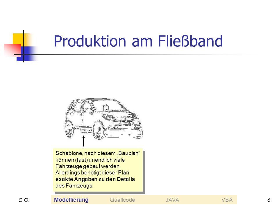 8 C.O. Produktion am Fließband Schablone, nach diesem Bauplan können (fast) unendlich viele Fahrzeuge gebaut werden. Allerdings benötigt dieser Plan e