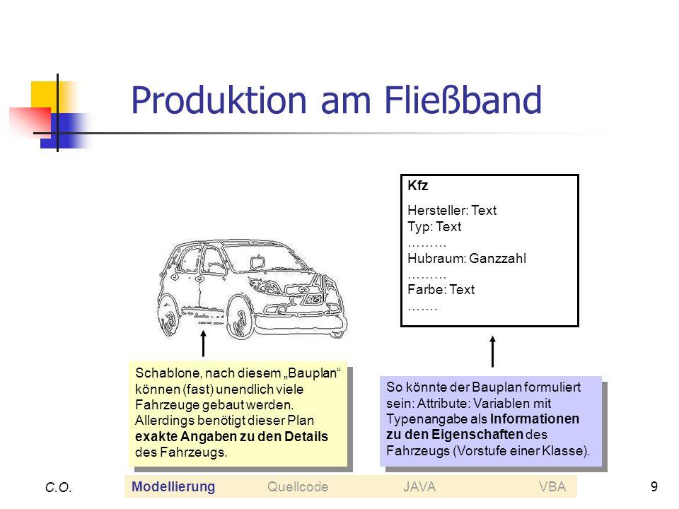9 C.O. Produktion am Fließband Schablone, nach diesem Bauplan können (fast) unendlich viele Fahrzeuge gebaut werden. Allerdings benötigt dieser Plan e