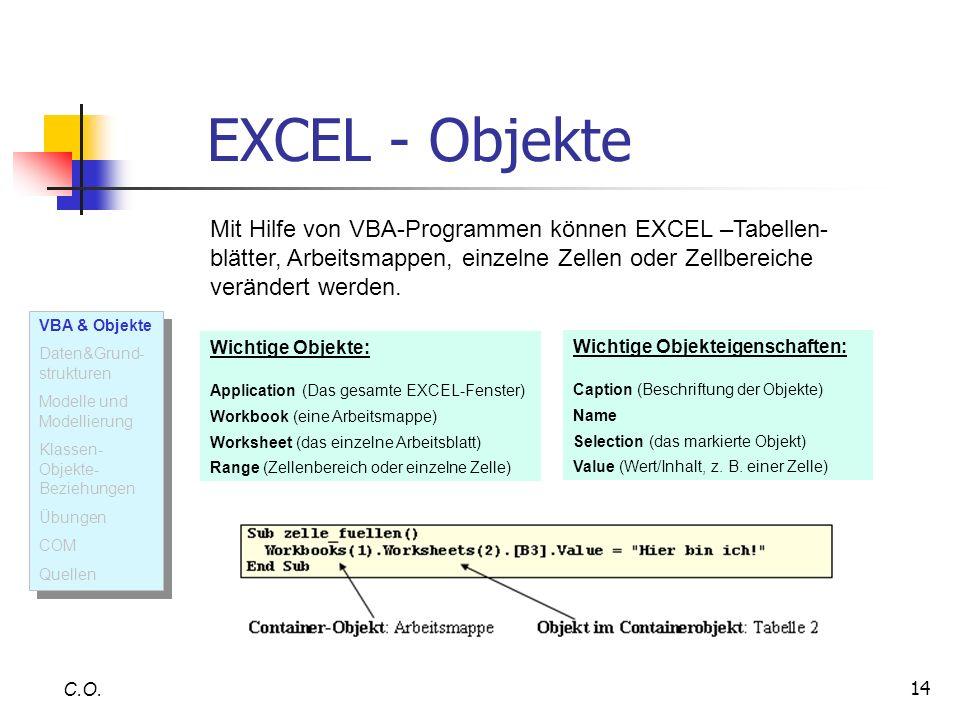 14 EXCEL - Objekte C.O. Mit Hilfe von VBA-Programmen können EXCEL –Tabellen- blätter, Arbeitsmappen, einzelne Zellen oder Zellbereiche verändert werde