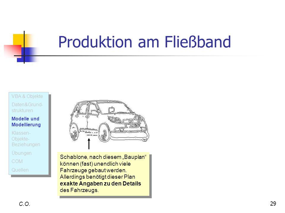 29 Produktion am Fließband C.O. Schablone, nach diesem Bauplan können (fast) unendlich viele Fahrzeuge gebaut werden. Allerdings benötigt dieser Plan