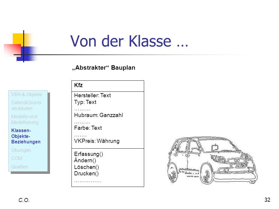 32 Von der Klasse … C.O. Kfz Hersteller: Text Typ: Text ……… Hubraum: Ganzzahl ……… Farbe: Text ……. VKPreis: Währung Erfassung() Ändern() Löschen() Druc