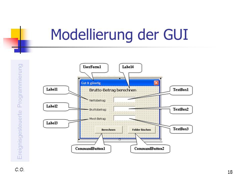 18 Modellierung der GUI C.O. Ereignisgesteuerte Programmierung