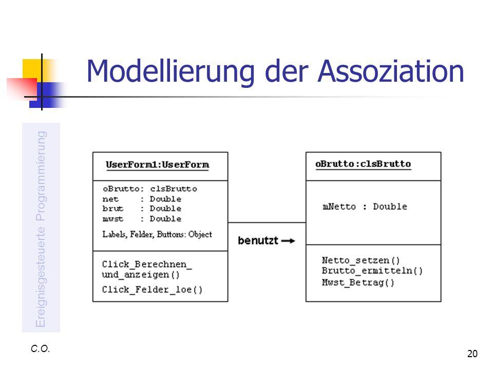 20 Modellierung der Assoziation C.O. Ereignisgesteuerte Programmierung