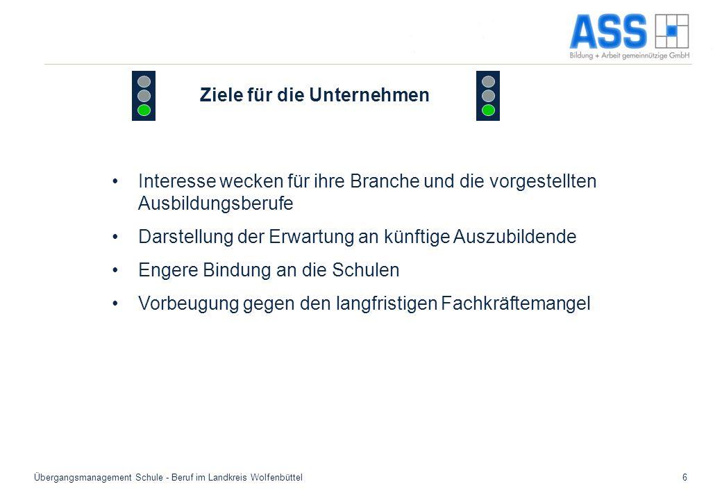 Übergangsmanagement Schule - Beruf im Landkreis Wolfenbüttel6 Ziele für die Unternehmen Interesse wecken für ihre Branche und die vorgestellten Ausbil
