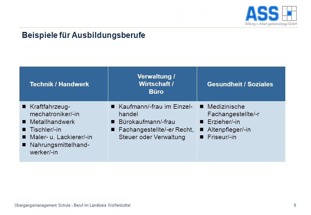 Übergangsmanagement Schule - Beruf im Landkreis Wolfenbüttel8 Beispiele für Ausbildungsberufe Technik / Handwerk Verwaltung / Wirtschaft / Büro Gesund