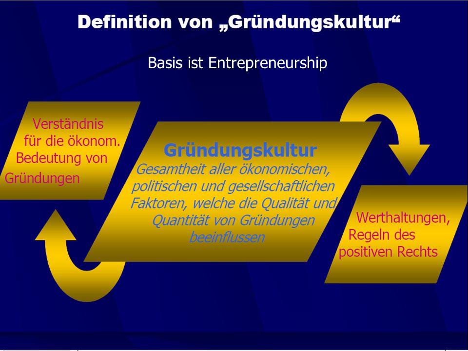 Basis ist Entrepreneurship