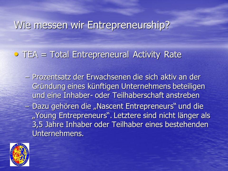 Wie messen wir Entrepreneurship? TEA = Total Entrepreneural Activity Rate TEA = Total Entrepreneural Activity Rate –Prozentsatz der Erwachsenen die si