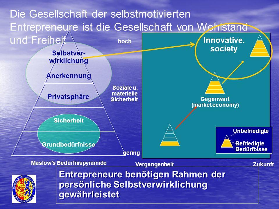 Die Gesellschaft der selbstmotivierten Entrepreneure ist die Gesellschaft von Wohlstand und Freiheit Maslows Bedürfnispyramide Anerkennung Privatsphäre Sicherhei t Grundbedürfnisse hoch Soziale u.