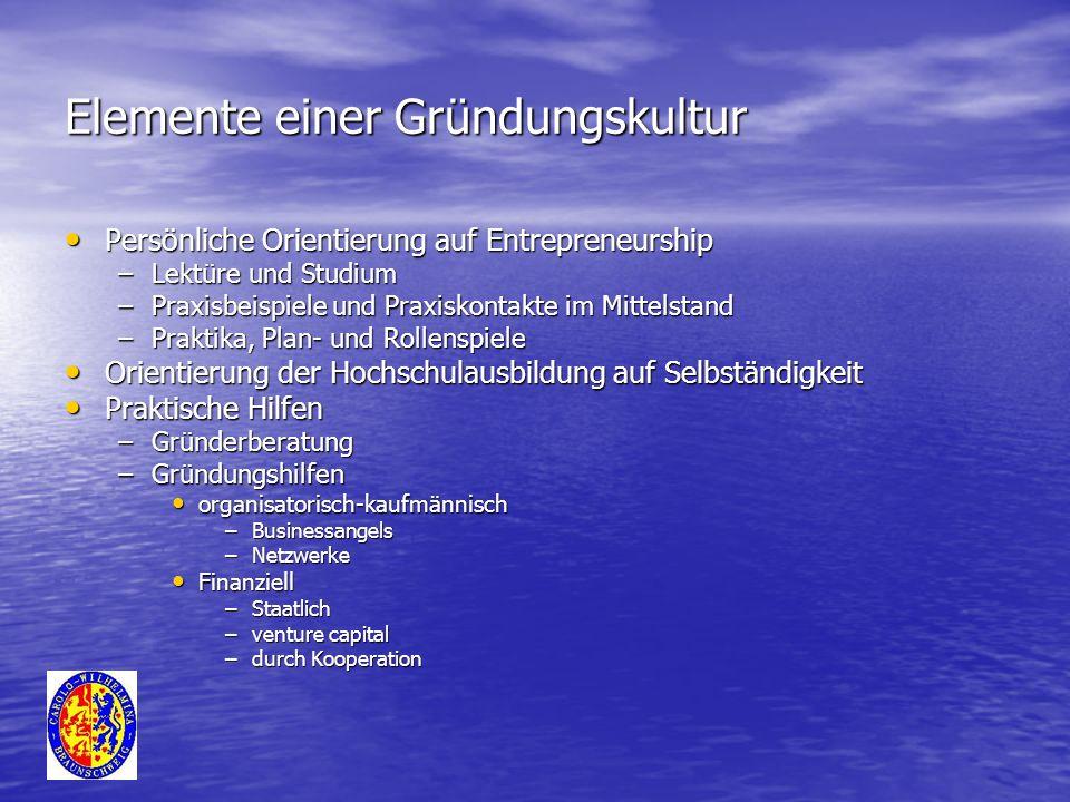 Elemente einer Gründungskultur Persönliche Orientierung auf Entrepreneurship Persönliche Orientierung auf Entrepreneurship –Lektüre und Studium –Praxisbeispiele und Praxiskontakte im Mittelstand –Praktika, Plan- und Rollenspiele Orientierung der Hochschulausbildung auf Selbständigkeit Orientierung der Hochschulausbildung auf Selbständigkeit Praktische Hilfen Praktische Hilfen –Gründerberatung –Gründungshilfen organisatorisch-kaufmännisch organisatorisch-kaufmännisch –Businessangels –Netzwerke Finanziell Finanziell –Staatlich –venture capital –durch Kooperation