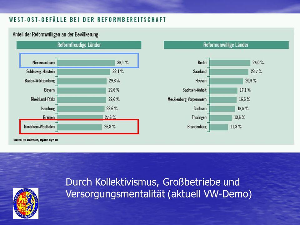 Durch Kollektivismus, Großbetriebe und Versorgungsmentalität (aktuell VW-Demo)