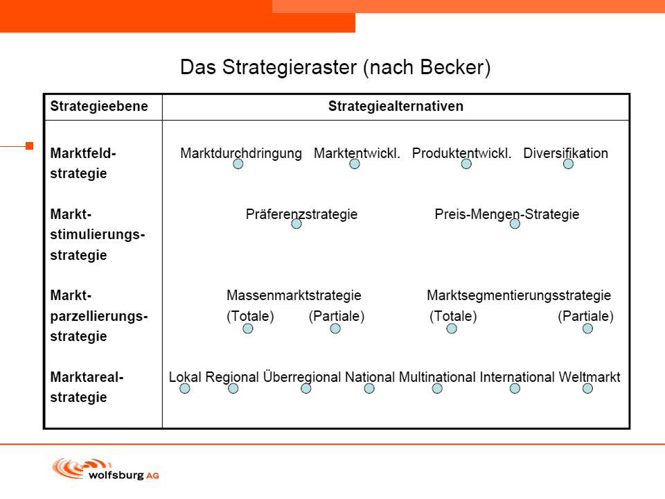 Navigationsleiste Aktueller Eintrag wird rot hervor- gehoben Navigationsleiste weiter Wolfsburg AG als Public Private Partnership