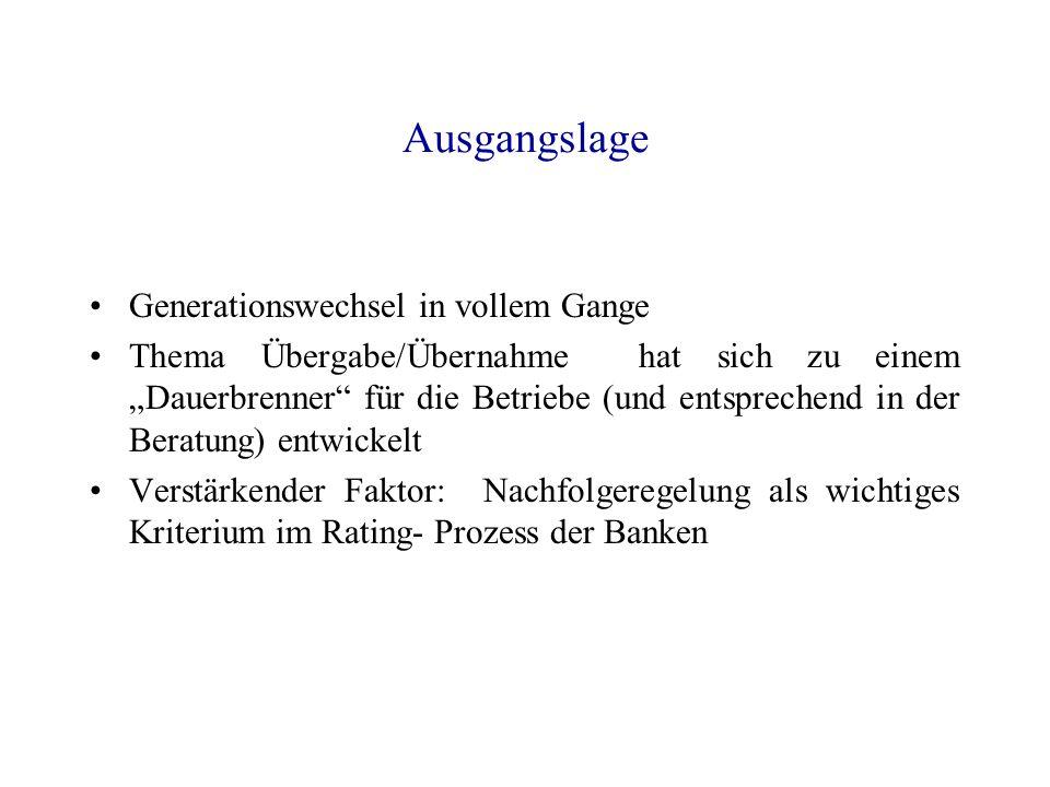 Ausgangslage: Beispiel Handwerk 1997 veröffentlichte das Seminar für Handwerkswesen der Universität Göttingen in 1997 eine Studie mit dem Titel Generationswechsel im Handwerk: Handlungsbedarf aufgrund einer Erhebung in Niedersachsen bestätigt.