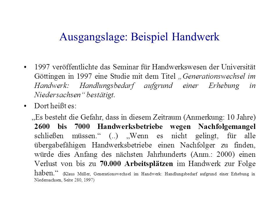 Beispiel: HWK Braunschweig Altersstruktur der in die Handwerksrolle der HWK Braunschweig eingetragenen Betriebsinhaber: –48% über 50 Jahre –42% der Inhaber über 55 Jahre alt