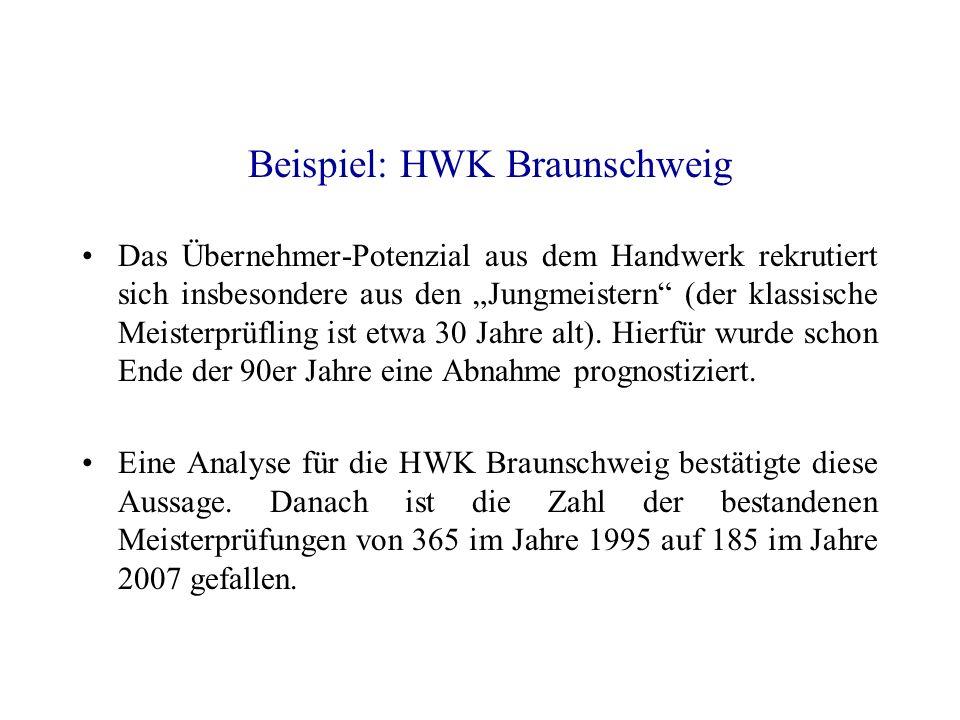 Beispiel: HWK Braunschweig Das Übernehmer-Potenzial aus dem Handwerk rekrutiert sich insbesondere aus den Jungmeistern (der klassische Meisterprüfling
