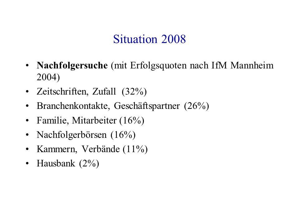 Situation 2008 Nachfolgersuche (mit Erfolgsquoten nach IfM Mannheim 2004) Zeitschriften, Zufall (32%) Branchenkontakte, Geschäftspartner (26%) Familie
