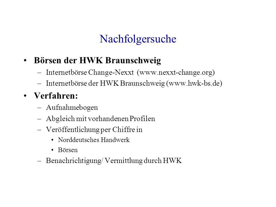 Nachfolgersuche Börsen der HWK Braunschweig –Internetbörse Change-Nexxt (www.nexxt-change.org) –Internetbörse der HWK Braunschweig (www.hwk-bs.de) Ver