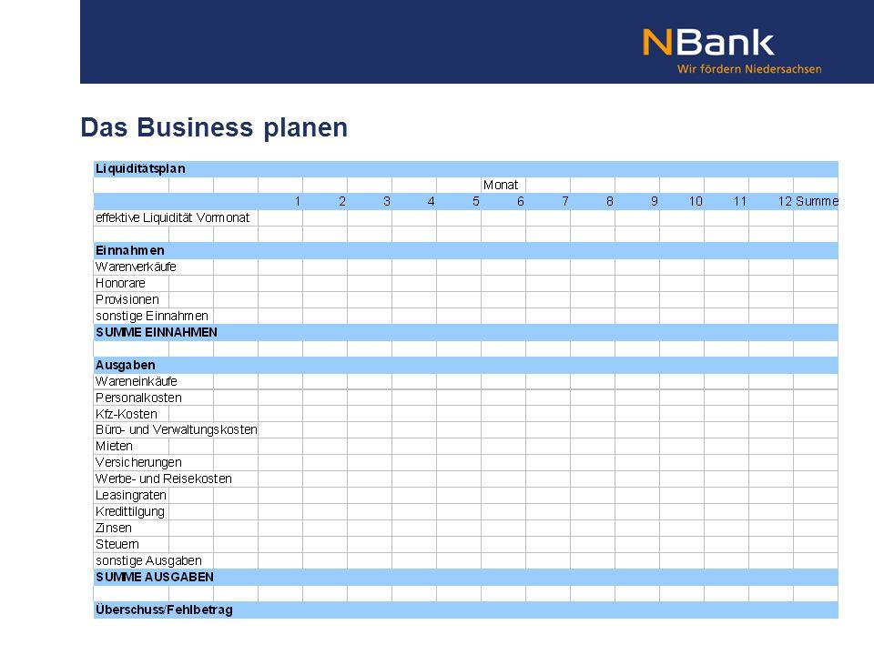 Das Business planen