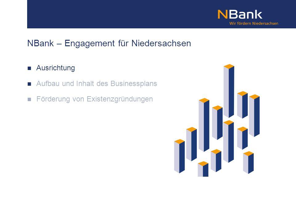 Aufstellung der NBank Beratung und Förderung aus einer Hand Regionale Verankerung Kapitalmarktzugang Einbindung der regionalen Förderkompetenz
