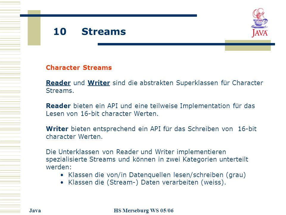 10 Streams JavaHS Merseburg WS 05/06 Character Streams ReaderReader und Writer sind die abstrakten Superklassen für Character Streams.Writer Reader bieten ein API und eine teilweise Implementation für das Lesen von 16-bit character Werten.