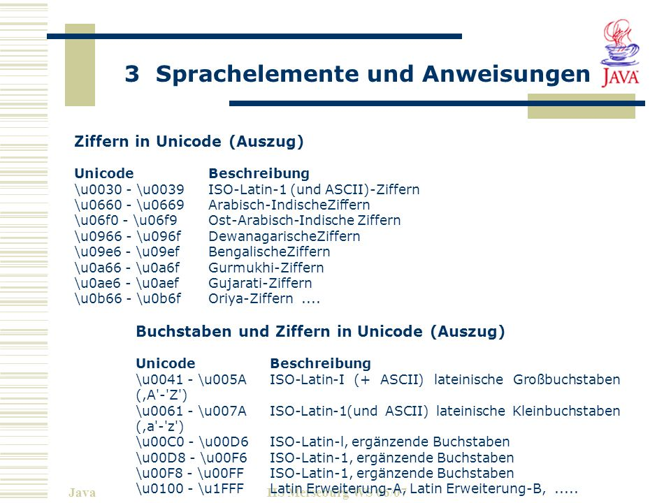 3 Sprachelemente und Anweisungen JavaHS Merseburg WS 06/07 Ziffern in Unicode (Auszug) Unicode Beschreibung \u0030 - \u0039 ISO-Latin-1 (und ASCII)-Zi
