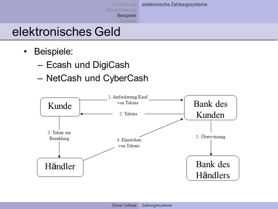 Denis VollmarZahlungssysteme elektronisches Geld Beispiele: –Ecash und DigiCash –NetCash und CyberCash Einführung Klassifizierung Beispiele Quellen el