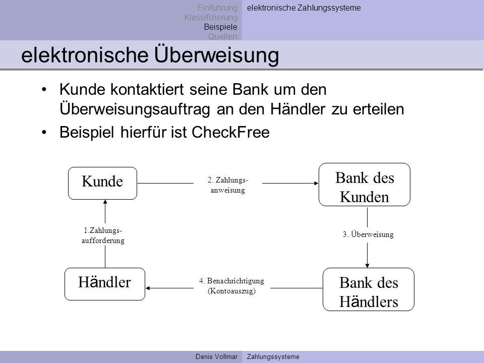 Denis VollmarZahlungssysteme elektronische Überweisung Kunde kontaktiert seine Bank um den Überweisungsauftrag an den Händler zu erteilen Beispiel hie
