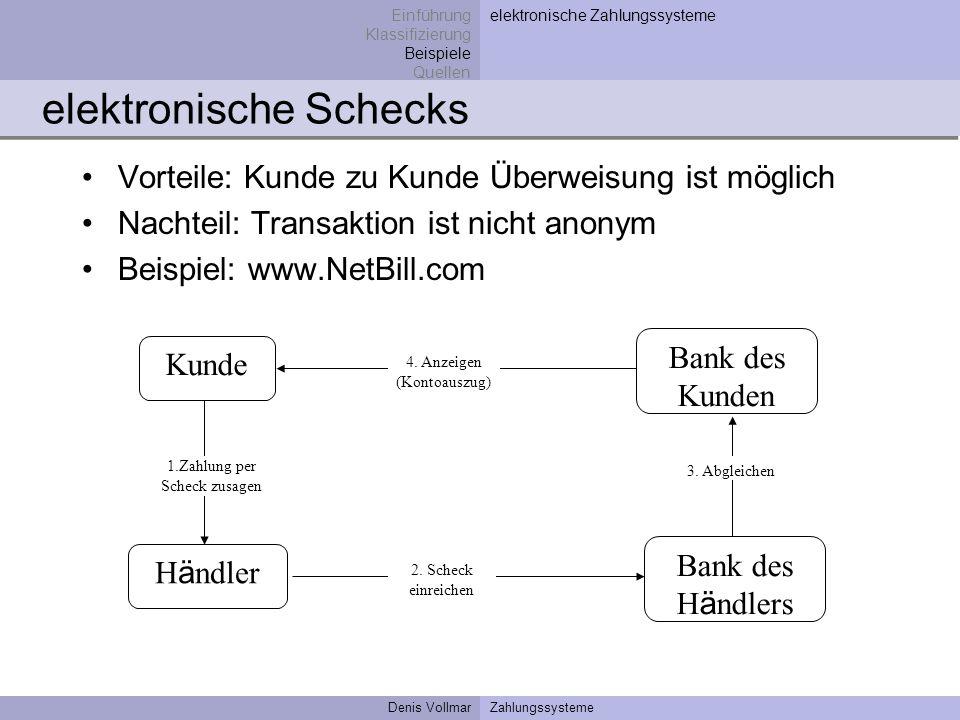 Denis VollmarZahlungssysteme elektronische Schecks Vorteile: Kunde zu Kunde Überweisung ist möglich Nachteil: Transaktion ist nicht anonym Beispiel: w