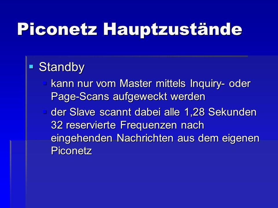 Piconetz Hauptzustände Standby Standby kann nur vom Master mittels Inquiry- oder Page-Scans aufgeweckt werden kann nur vom Master mittels Inquiry- ode