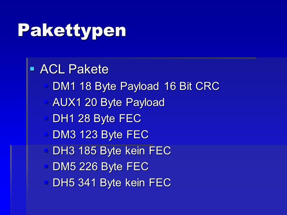 Pakettypen ACL Pakete ACL Pakete DM1 18 Byte Payload 16 Bit CRC DM1 18 Byte Payload 16 Bit CRC AUX1 20 Byte Payload AUX1 20 Byte Payload DH1 28 Byte F