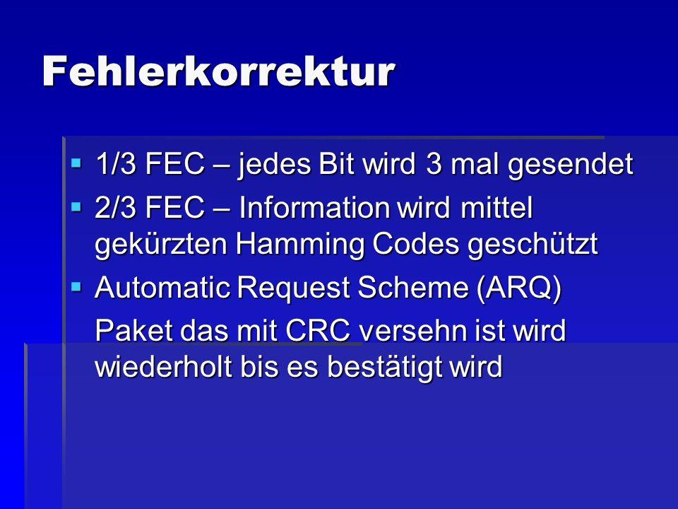 Fehlerkorrektur 1/3 FEC – jedes Bit wird 3 mal gesendet 1/3 FEC – jedes Bit wird 3 mal gesendet 2/3 FEC – Information wird mittel gekürzten Hamming Co