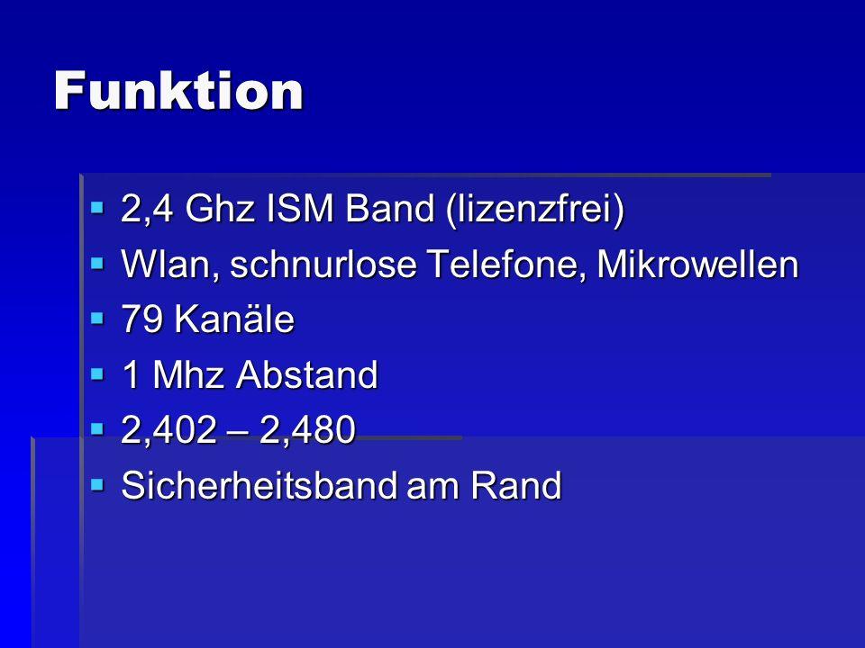 Funktion 2,4 Ghz ISM Band (lizenzfrei) 2,4 Ghz ISM Band (lizenzfrei) Wlan, schnurlose Telefone, Mikrowellen Wlan, schnurlose Telefone, Mikrowellen 79