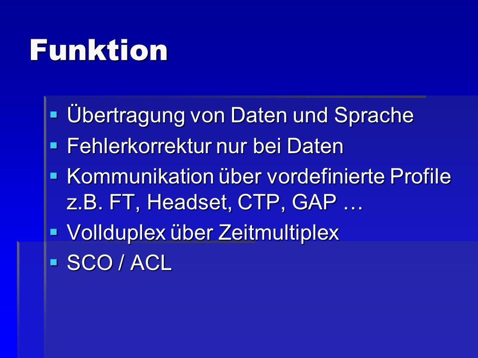 Funktion Übertragung von Daten und Sprache Übertragung von Daten und Sprache Fehlerkorrektur nur bei Daten Fehlerkorrektur nur bei Daten Kommunikation