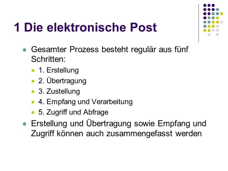 1 Die elektronische Post Gesamter Prozess besteht regulär aus fünf Schritten: 1.