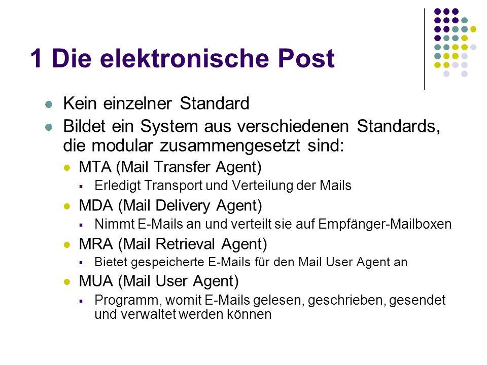 1 Die elektronische Post Kein einzelner Standard Bildet ein System aus verschiedenen Standards, die modular zusammengesetzt sind: MTA (Mail Transfer Agent) Erledigt Transport und Verteilung der Mails MDA (Mail Delivery Agent) Nimmt E-Mails an und verteilt sie auf Empfänger-Mailboxen MRA (Mail Retrieval Agent) Bietet gespeicherte E-Mails für den Mail User Agent an MUA (Mail User Agent) Programm, womit E-Mails gelesen, geschrieben, gesendet und verwaltet werden können