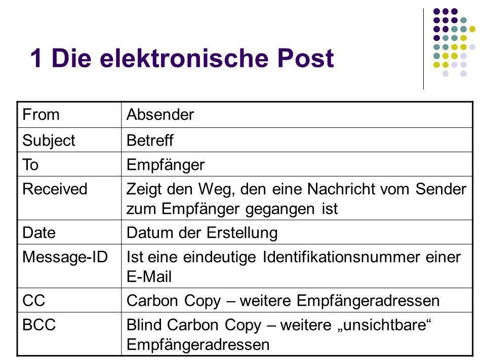 1 Die elektronische Post FromAbsender SubjectBetreff ToEmpfänger ReceivedZeigt den Weg, den eine Nachricht vom Sender zum Empfänger gegangen ist DateDatum der Erstellung Message-IDIst eine eindeutige Identifikationsnummer einer E-Mail CCCarbon Copy – weitere Empfängeradressen BCCBlind Carbon Copy – weitere unsichtbare Empfängeradressen