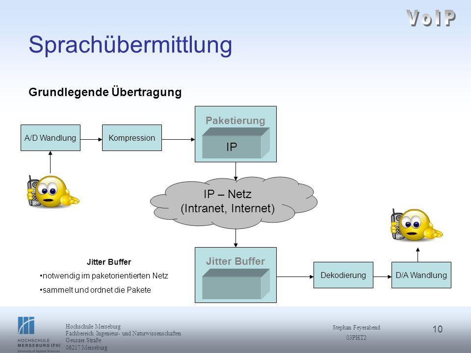 10 IP – Netz (Intranet, Internet) Hochschule Merseburg Fachbereich Ingenieur- und Naturwissenschaften Geusaer Straße 06217 Merseburg Stephan Feyeraben