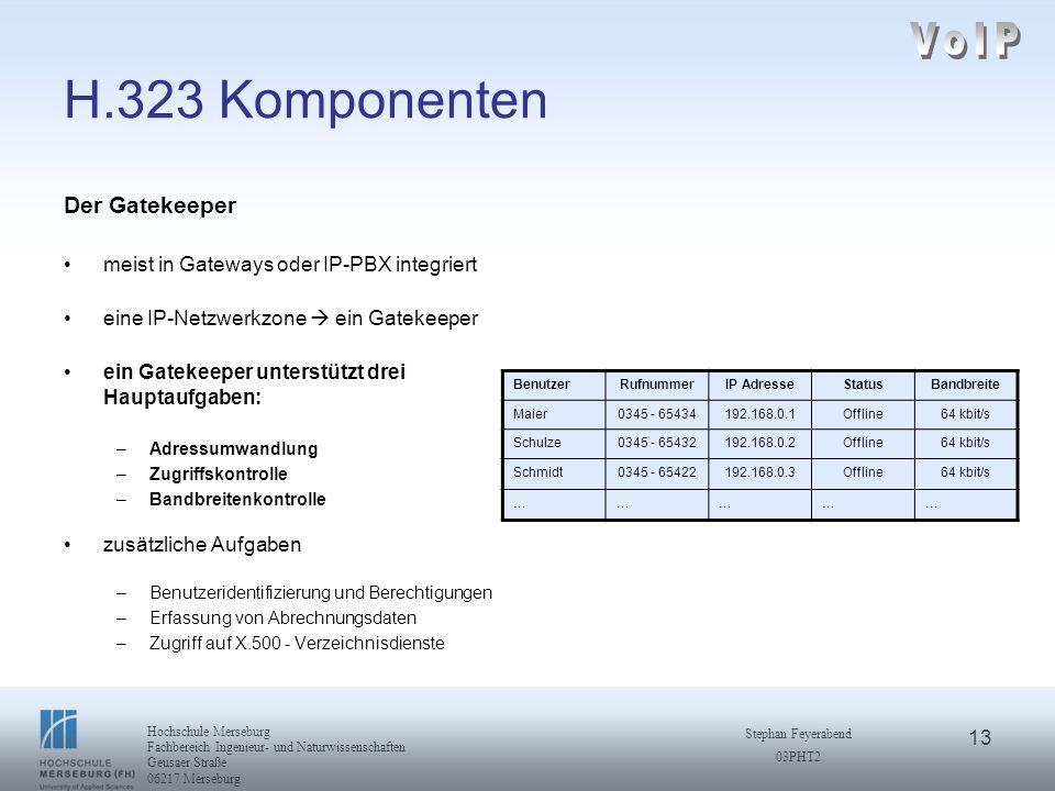 13 Hochschule Merseburg Fachbereich Ingenieur- und Naturwissenschaften Geusaer Straße 06217 Merseburg Stephan Feyerabend 03PHT2 H.323 Komponenten Der