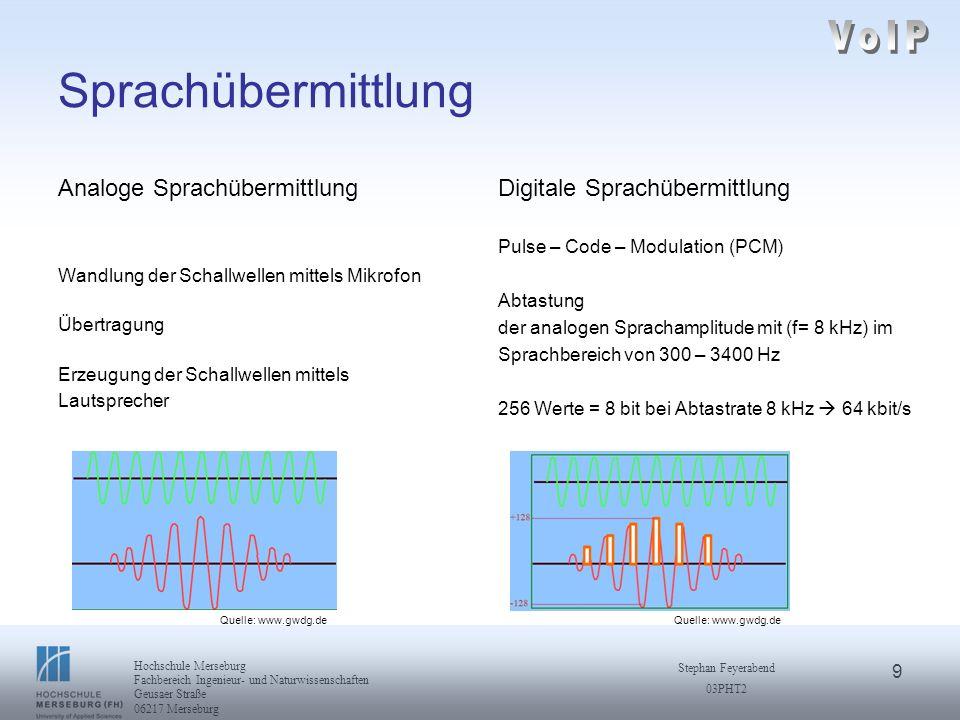 9 Hochschule Merseburg Fachbereich Ingenieur- und Naturwissenschaften Geusaer Straße 06217 Merseburg Stephan Feyerabend 03PHT2 Sprachübermittlung Anal