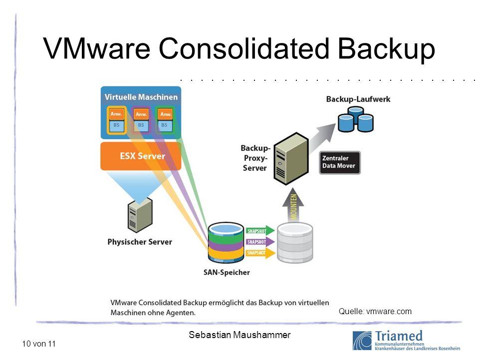 Sebastian Maushammer 10 von 11 VMware Consolidated Backup Quelle: vmware.com